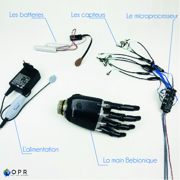 les elements qui constituent le système Muoplus d'ottobock, avec la main haute technologie bebionic
